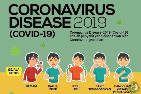 Vaksinasi COVID-19. Mengapa Program ini Mendesak untuk Dilakukan?